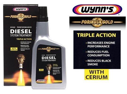 Diesel System Additives